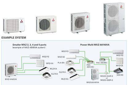 Elegant Mitsubishi Air Conditioning Installation